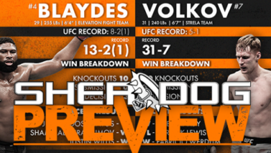 Photo of Preview: UFC on ESPN 11 'Blaydes vs. Volkov' Main Card