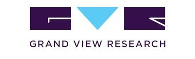 Pet Care E-commerce Market Size Worth $54.95 Billion by 2027: Grand View Research, Inc.